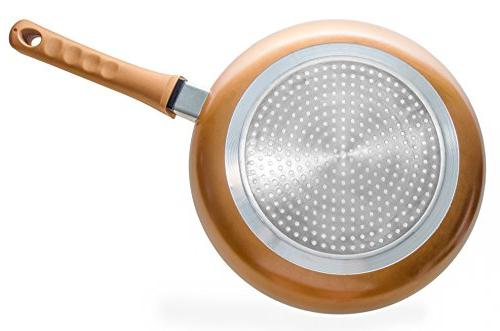 Premium Ceramic Non Stick Frying Pan, Handle, Glass Skillet Electric, Gas, Ceramic For Professional Use
